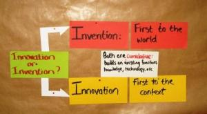 Innovation_invention